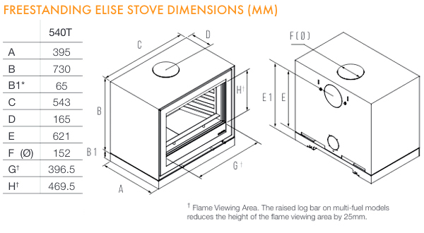 Stovax Elise 540T Wall Mounted Wood Burning / Multifuel Stove Sizes